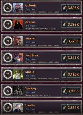 Dungeon_Crusher_top_clan_players_14_04.19_04.jpg.4b6f8d312d40931c6be7d3a55d868f4f.jpg