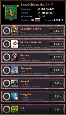 Dungeon_Crusher_top_weekly_players_21_04.09_01.jpg.214feacc947f2179b069cca41ff7aea6.jpg