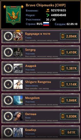 Dungeon_Crusher_clan_weekly_top_3_05.19_01.jpg.5dcc3c837b306bfb3802f5d1f3ac6299.jpg