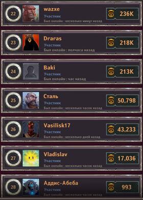 Dungeon_Crusher_clan_weekly_top_3_05.19_04.jpg.d84d157fe73458303c7aecc5ef593081.jpg