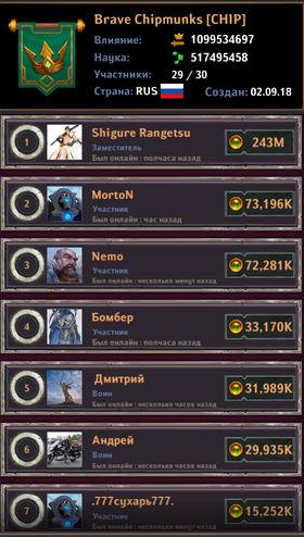 Brave_Chipmunks_Siege_top_players_may.jpg.7e804aebdbde5c4131f57554f8da08cc.jpg
