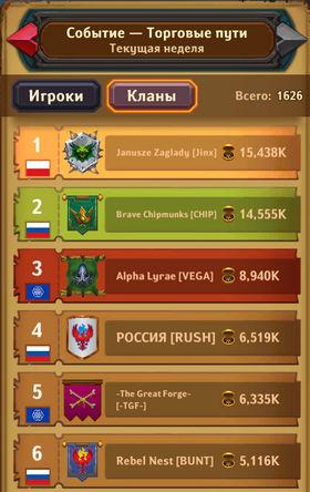 Dungeon_Crusher_weekly_event_Brave_Chipmunks_clan_top.jpg