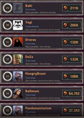 Dungeon_Crusher_weekly_event_10_07.19_05.jpg.144609345ede00ae49e8ff2fd2280bd2.jpg