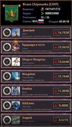 Dungeon_Crusher_weekly_event_19_07.19_01.jpg.eb69b7431e85f3cbf024782adac042f9.jpg