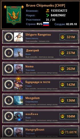 Dungeon_Crusher_weekly_siege_25_07.19_01.jpg.19a02a9f0cf9989ac66d6f14b12f2af4.jpg