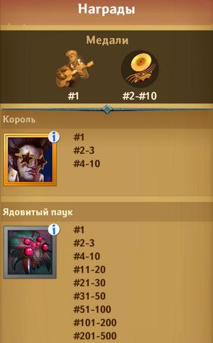 Dungeon_Crusher_AFK_Heroes_Elvis_Presley_hero.jpg.787ab4eec6e0672aac57e492dc969847.jpg