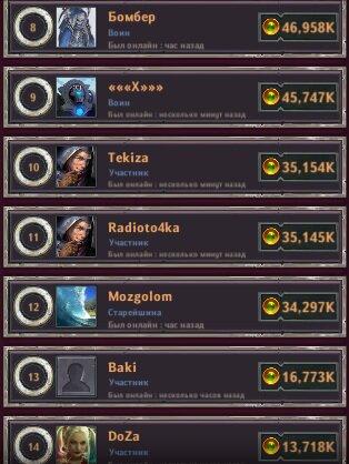 Dungeon_Crusher_weekly_siege_4_08.19_02.jpg.88d508c2180bf7b8de75e80ba33336c9.jpg