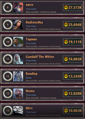 Dungeon_Crusher_weekly_siege_9_08.19_02.jpg.f2c5864c92930670c19639519e2edec3.jpg