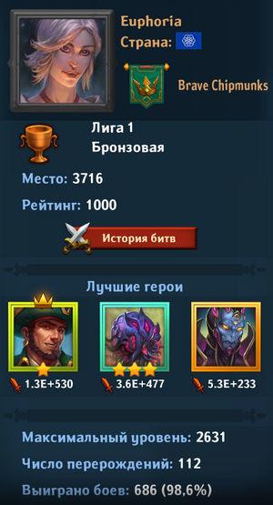 Dungeon_Crusher_AFK_Heroes_Euphoria_profile2.jpg