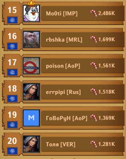 Dungeon_Crusher_AFK_Heroes_server_4_weekly_event_003.jpg